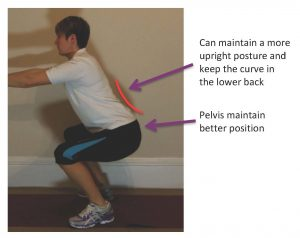 How To Squat safely With Wide Stance